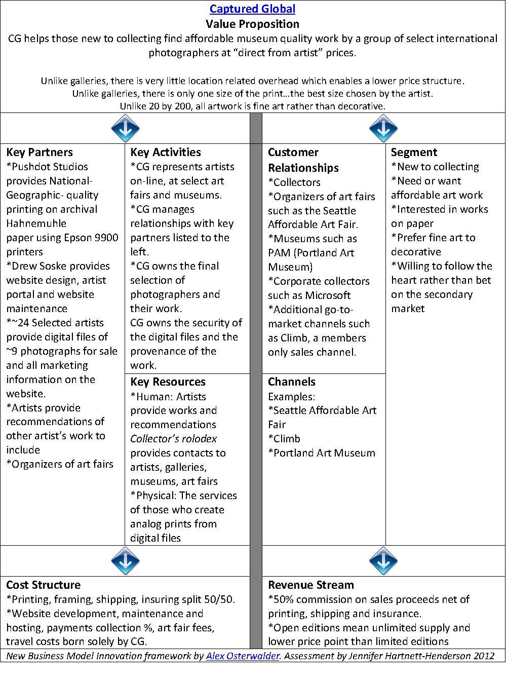 New business models for photography jennifer hartnett henderson captured global business model innovation assessment flashek Images
