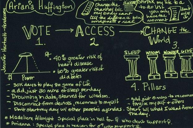 Arianna Huffington Keynote, Sketchnote by Jennifer Hartnett-Henderson ©2014