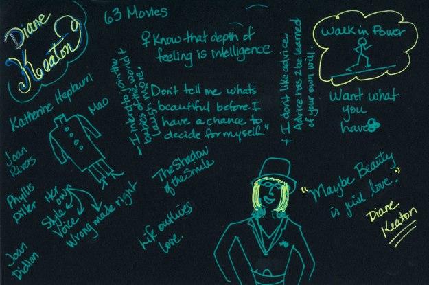 Diane Keaton Keynote, Sketchnote by Jennifer Hartnett-Henderson ©2014