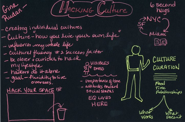 Gina Rudan on Hacking Culture, Sketchnote by Jennifer Hartnett-Henderson ©2014