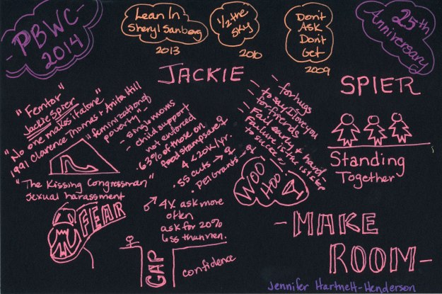 Sketchnotes from Jackie Speier's Keynote by Jennifer Hartnett-Henderson ©2014