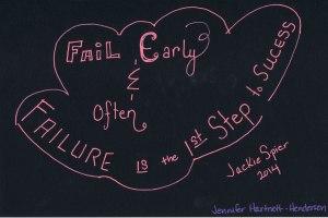 Sketchnotes from Jacke Speier Keynote by Jennifer Hartnett-Henderson ©2014