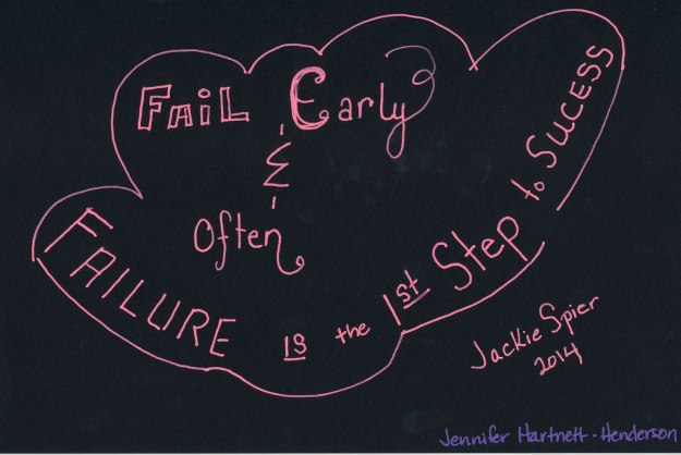 Sketchnotes from Jacke Speier Keynote by Jennifer Hartnett-Henderson ©2014