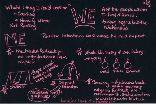 Thanks for the Feedback by Sheila Heen, Sketchnote by Jennifer Hartnett-Henderson ©2014