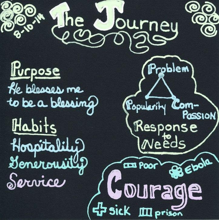 The Journey, Sermon by Pastor Hurmon Hamilton, Sketchnote by Jennifer Hartnett-Henderson