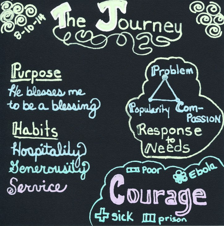 The Journey, Sermon by Pastor Hurmon Hamilton, Sketchnote by Jennifer Hartnett-Henderson