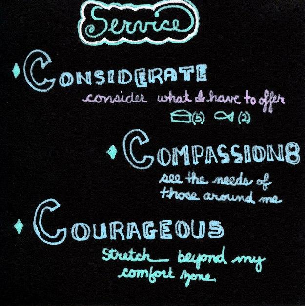 The Journey: Service, Sermon by Pastor Hurmon Hamilton, Sketchnote by Jennifer Hartnett-Henderson