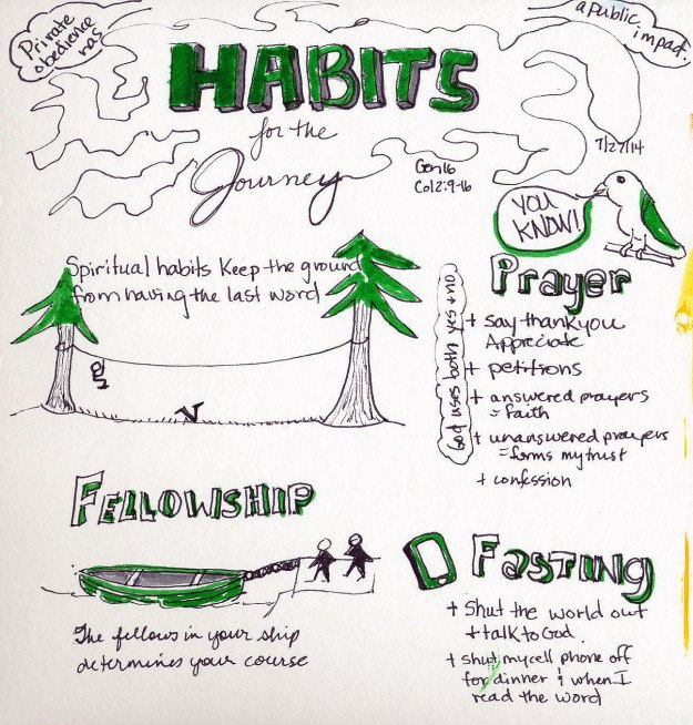 Habits for the Journey, Sermon by Pastor Hurmon Hamilton, Sketchnote by Jennifer Hartnett-Henderson