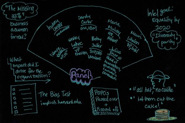 Panel Discussion. Sketchnote by Jennifer Hartnett-Henderson ©2015