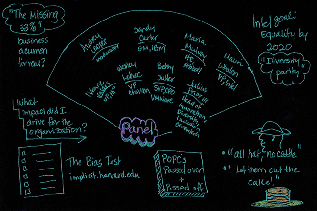 Panel Discussion. Sketchnote by Jennifer Hartnett-Henderson ©2015