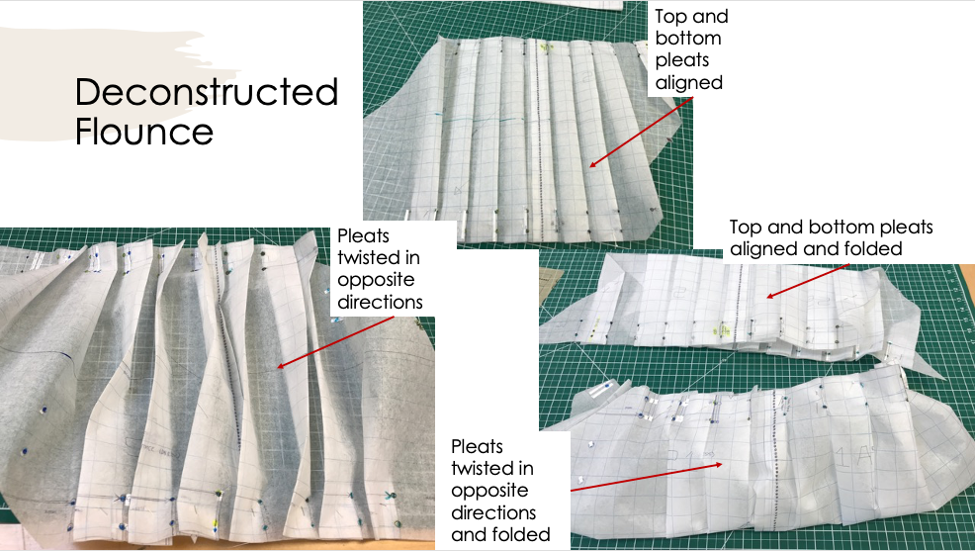 Demonstrating the difference in volume and look when the pleat folds are aligned or twisted in opposite directions.